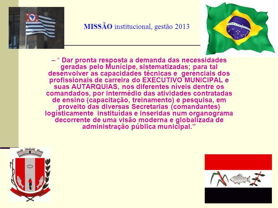 MISSÃO institucional, gestão 2013