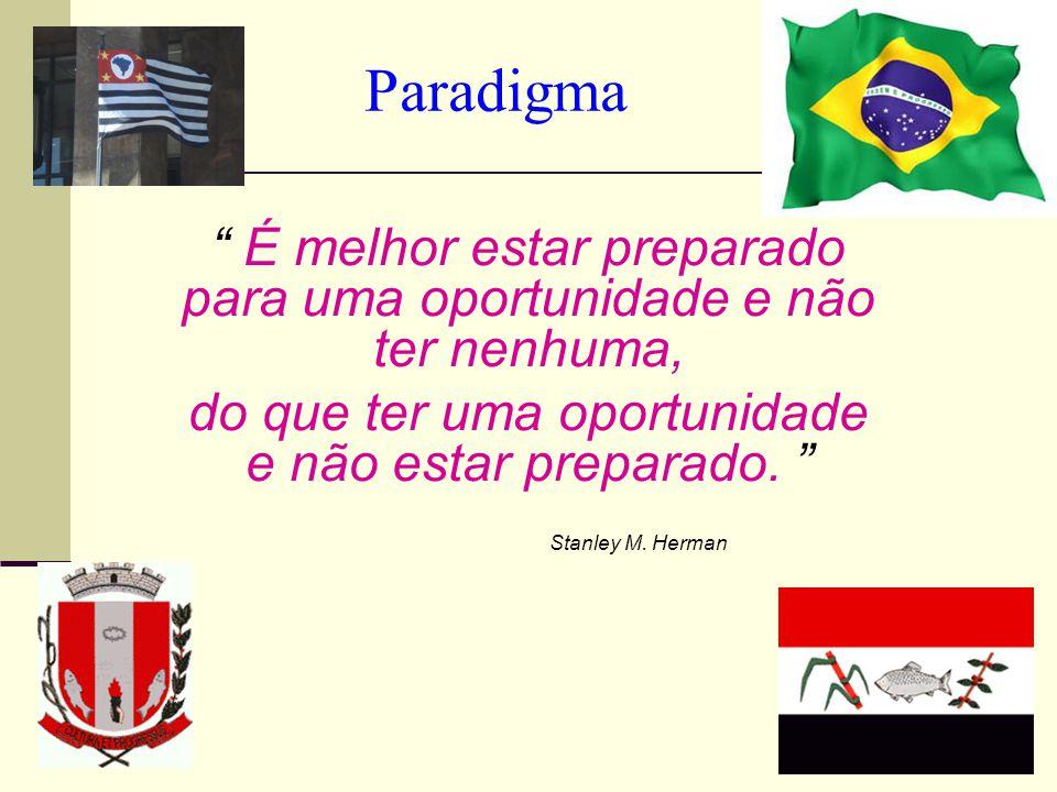Paradigma É melhor estar preparado para uma oportunidade e não ter nenhuma, do que ter uma oportunidade e não estar preparado.