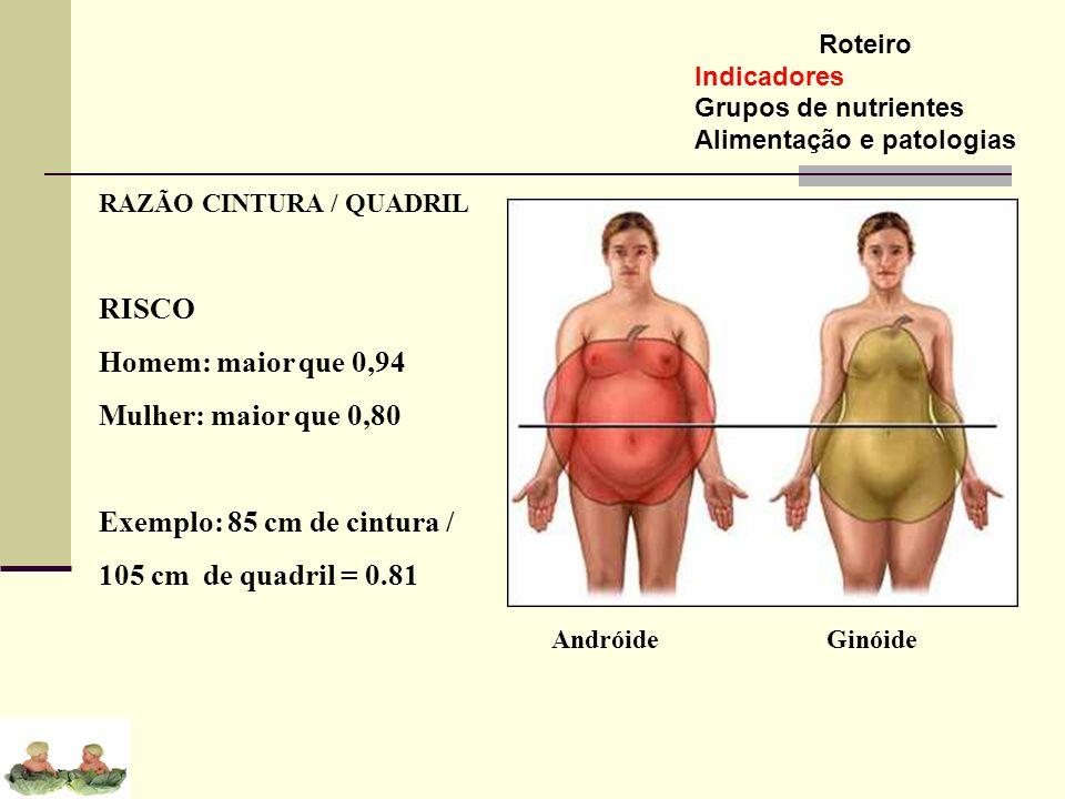 Exemplo: 85 cm de cintura / 105 cm de quadril = 0.81