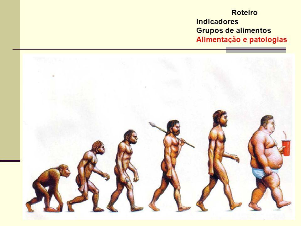 Roteiro Indicadores Grupos de alimentos Alimentação e patologias