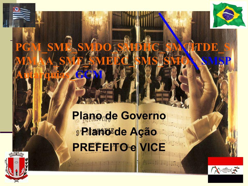 Plano de Governo Plano de Ação PREFEITO e VICE