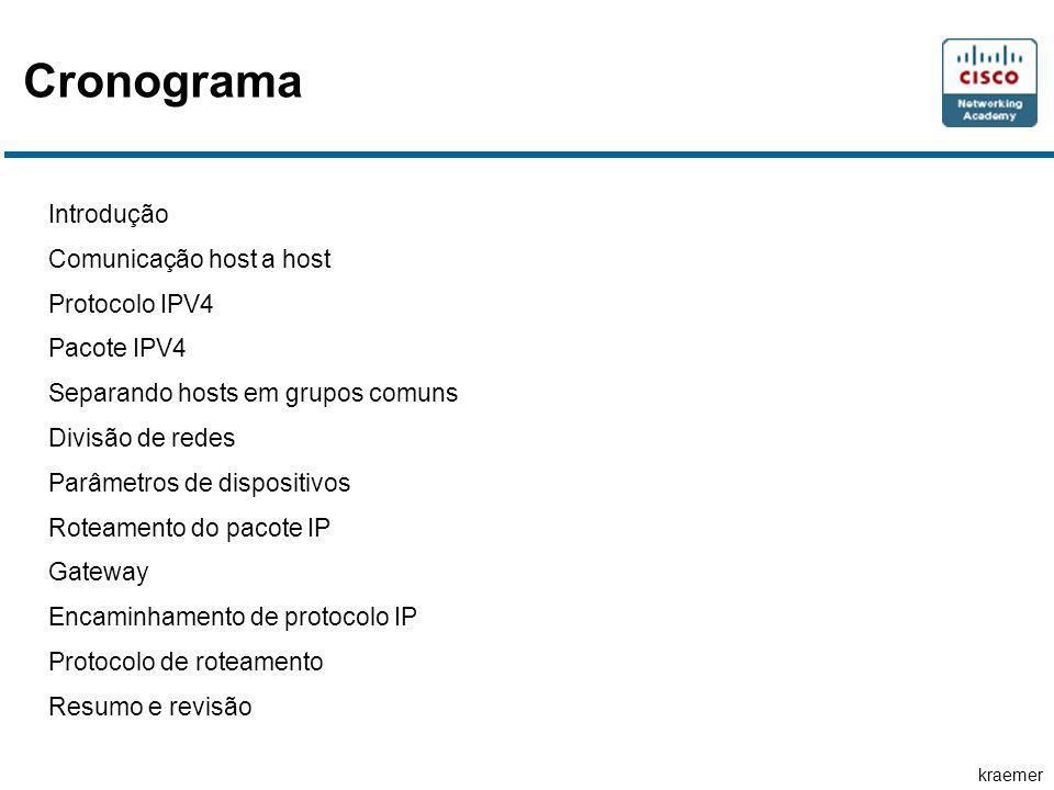 Cronograma Introdução Comunicação host a host Protocolo IPV4