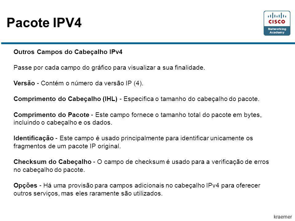 Pacote IPV4 Outros Campos do Cabeçalho IPv4