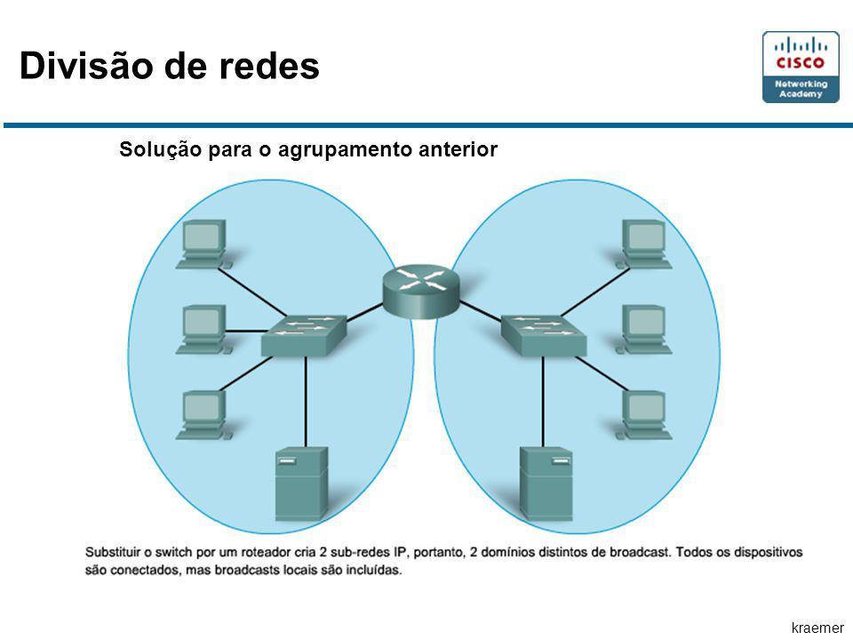 Divisão de redes Solução para o agrupamento anterior