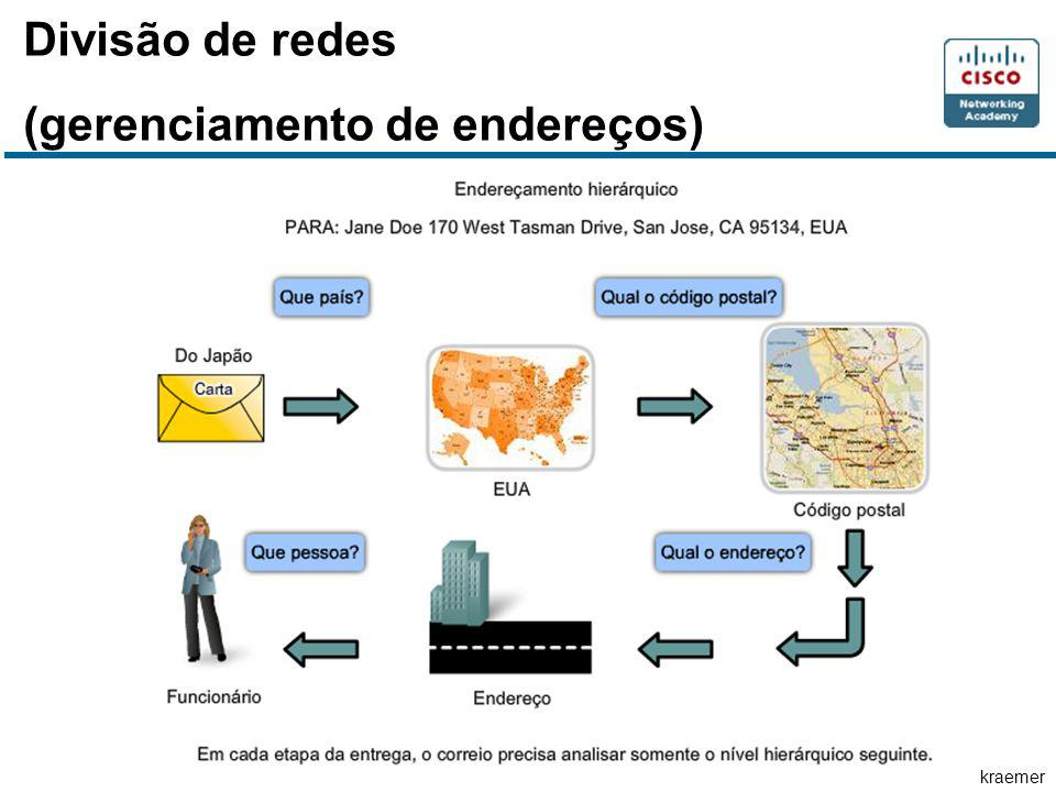 Divisão de redes (gerenciamento de endereços)