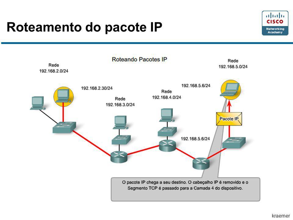 Roteamento do pacote IP