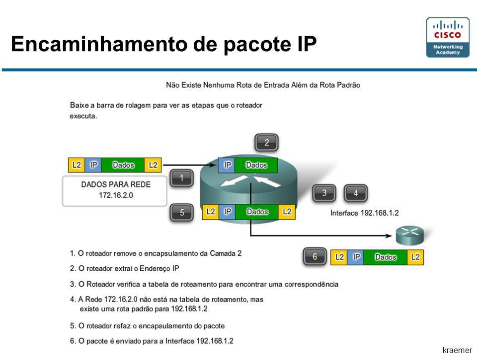 Encaminhamento de pacote IP
