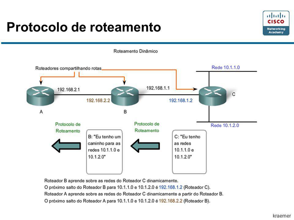 Protocolo de roteamento