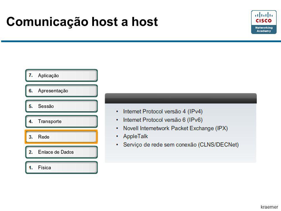 Comunicação host a host