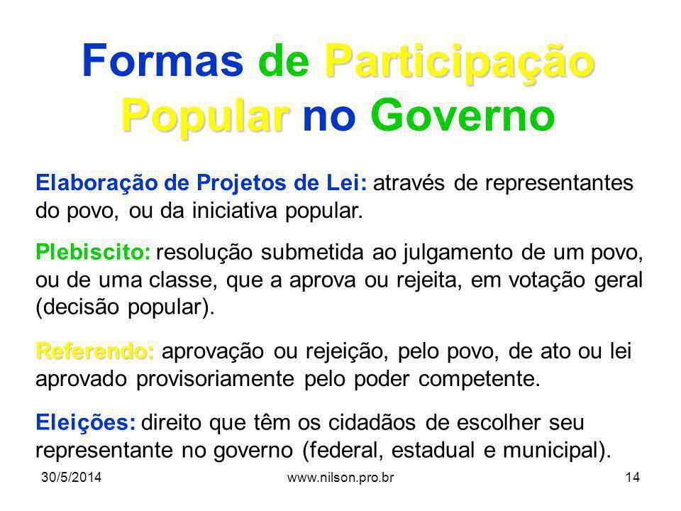 Formas de Participação Popular no Governo