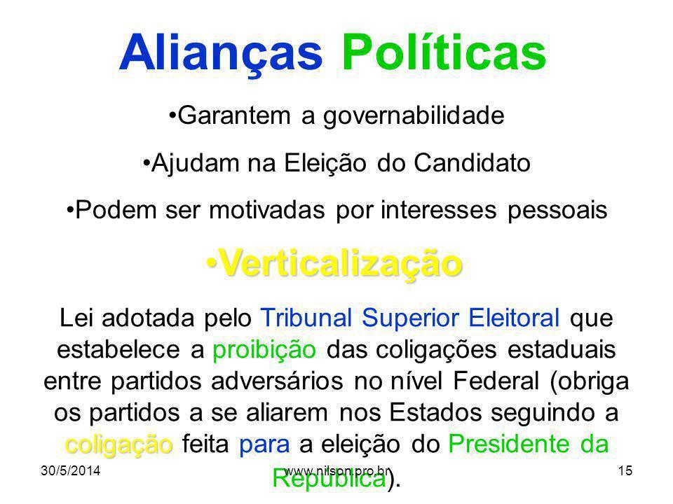 Alianças Políticas Verticalização Garantem a governabilidade
