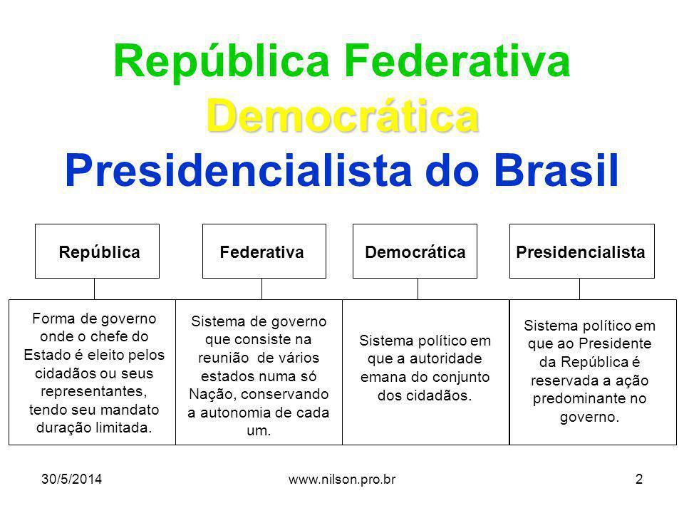 República Federativa Democrática Presidencialista do Brasil