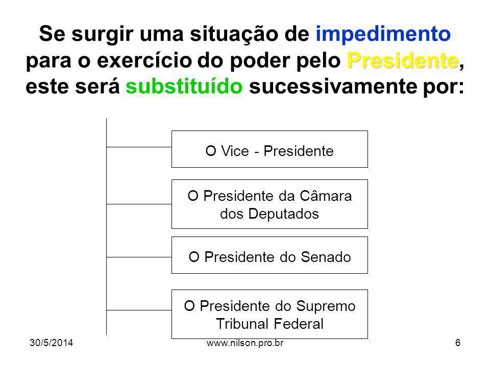 Se surgir uma situação de impedimento para o exercício do poder pelo Presidente, este será substituído sucessivamente por: