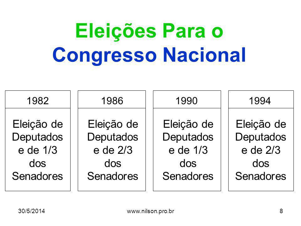 Eleições Para o Congresso Nacional
