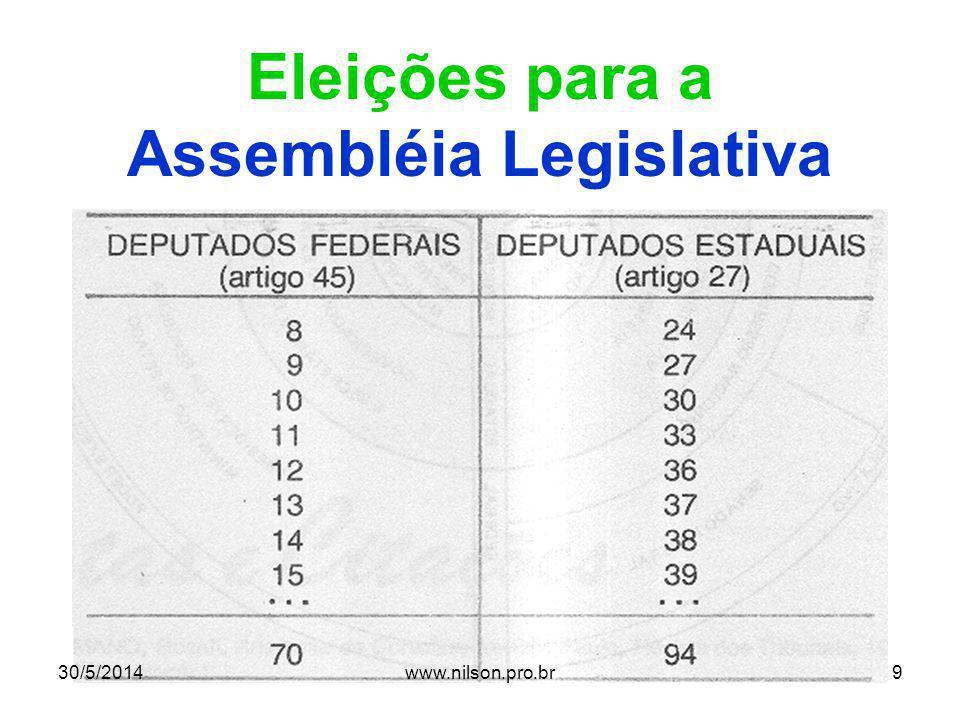 Eleições para a Assembléia Legislativa