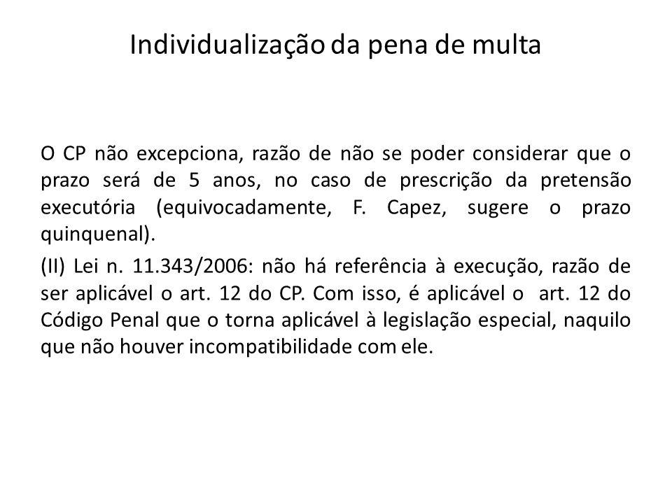 Individualização da pena de multa