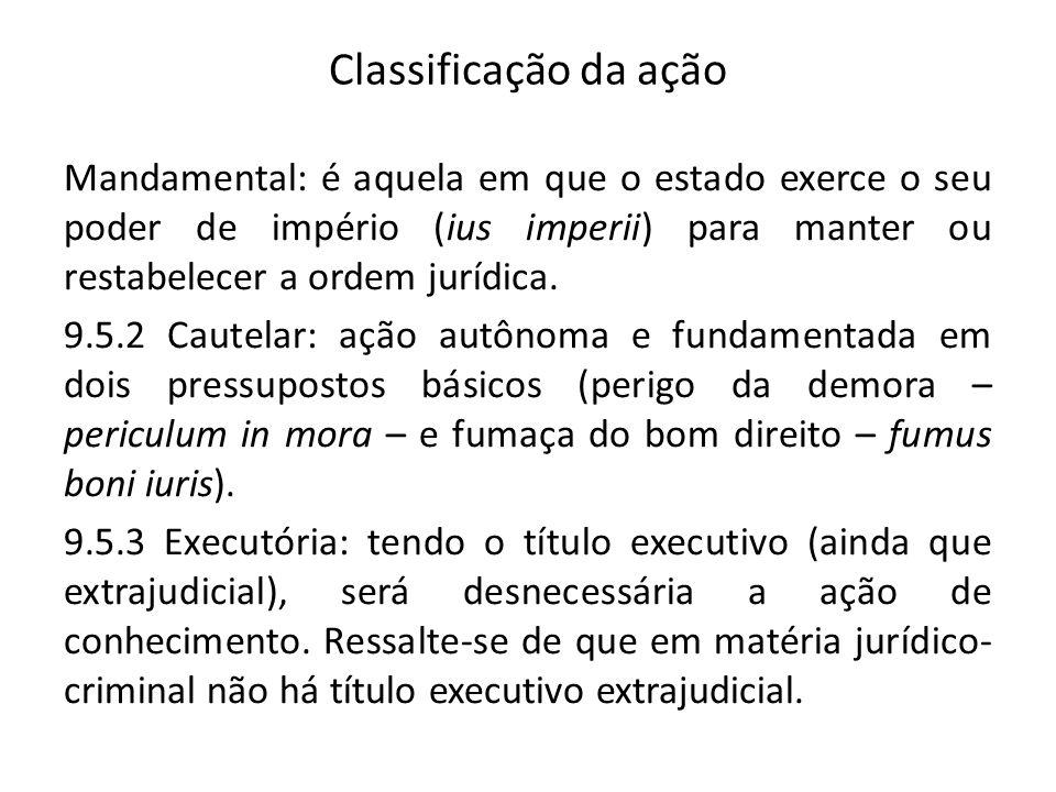 Classificação da ação