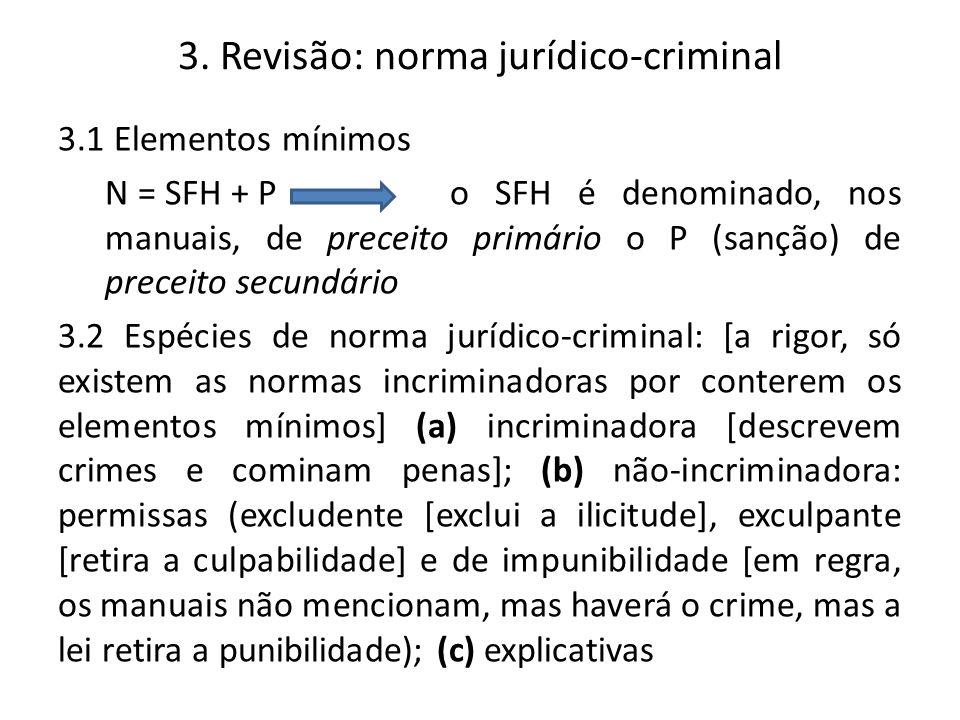 3. Revisão: norma jurídico-criminal