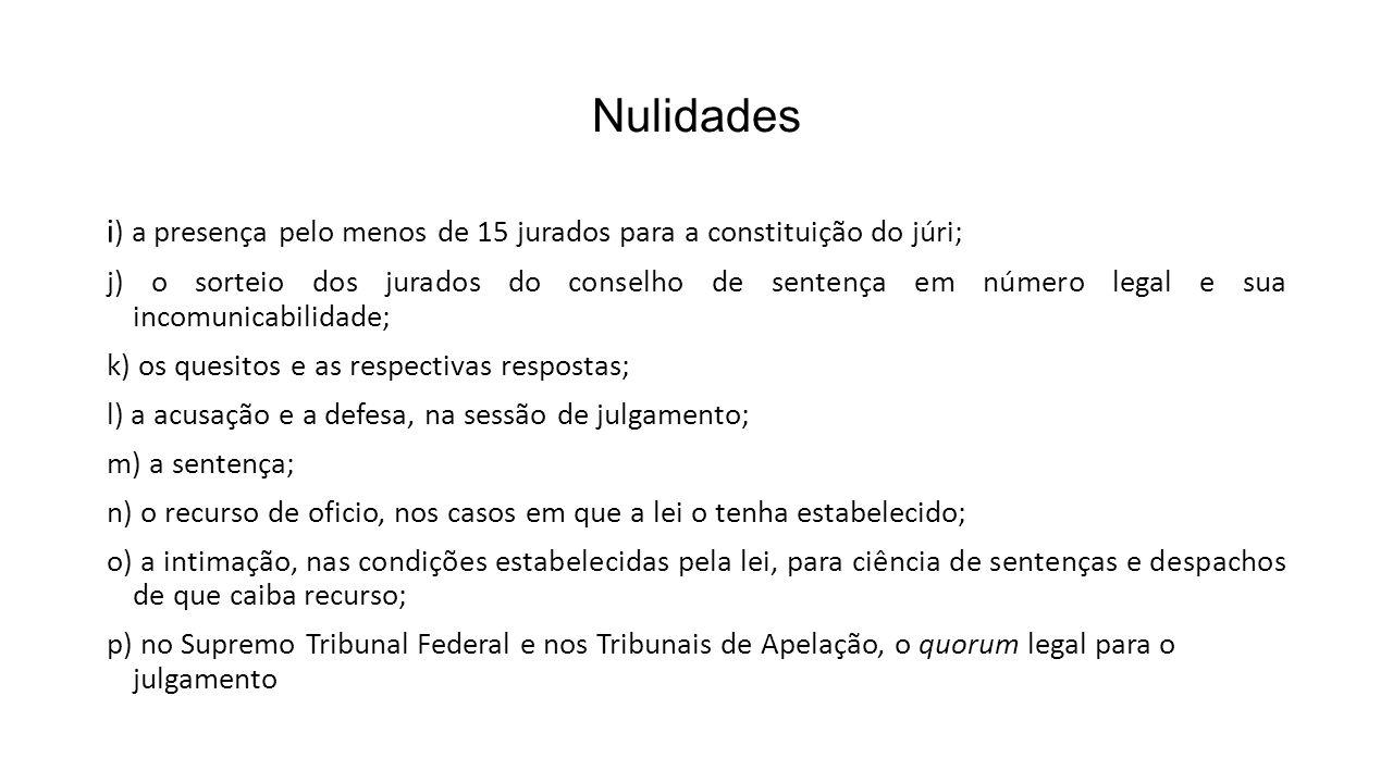 Nulidades i) a presença pelo menos de 15 jurados para a constituição do júri;