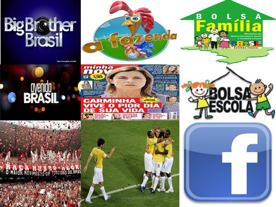31/03/2017 www.nilson.pro.br