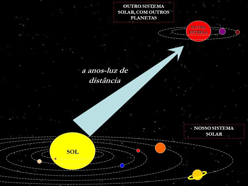 OUTRO SISTEMA SOLAR, COM OUTROS PLANETAS a anos-luz de distância
