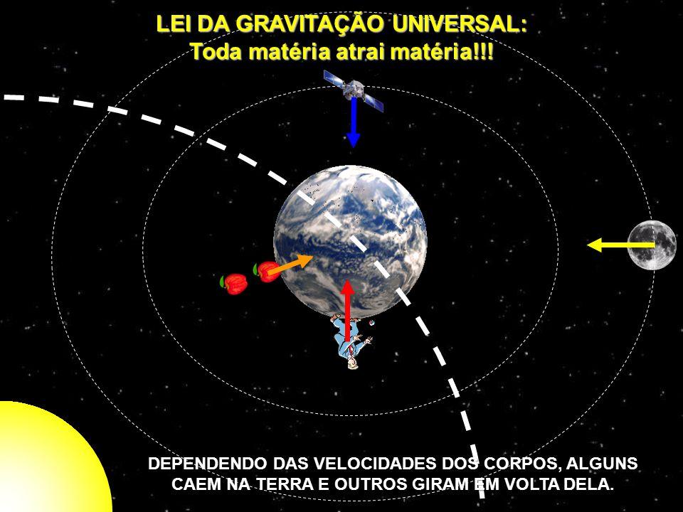 LEI DA GRAVITAÇÃO UNIVERSAL: Toda matéria atrai matéria!!!