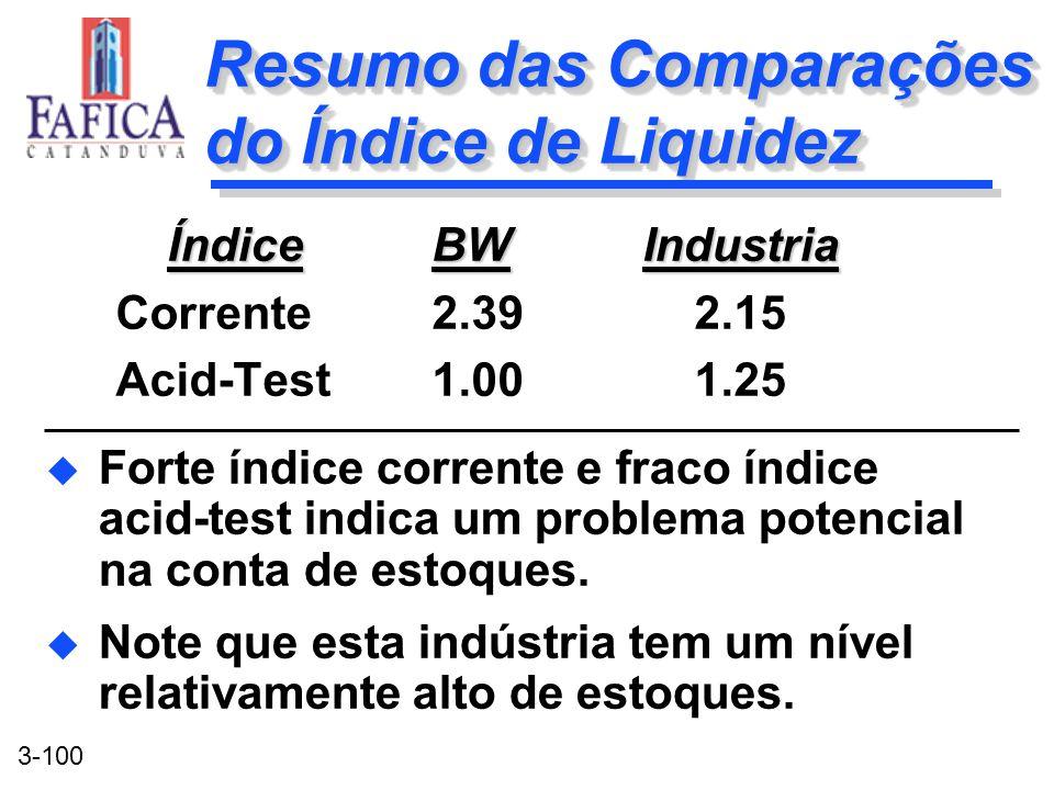 Resumo das Comparações do Índice de Liquidez
