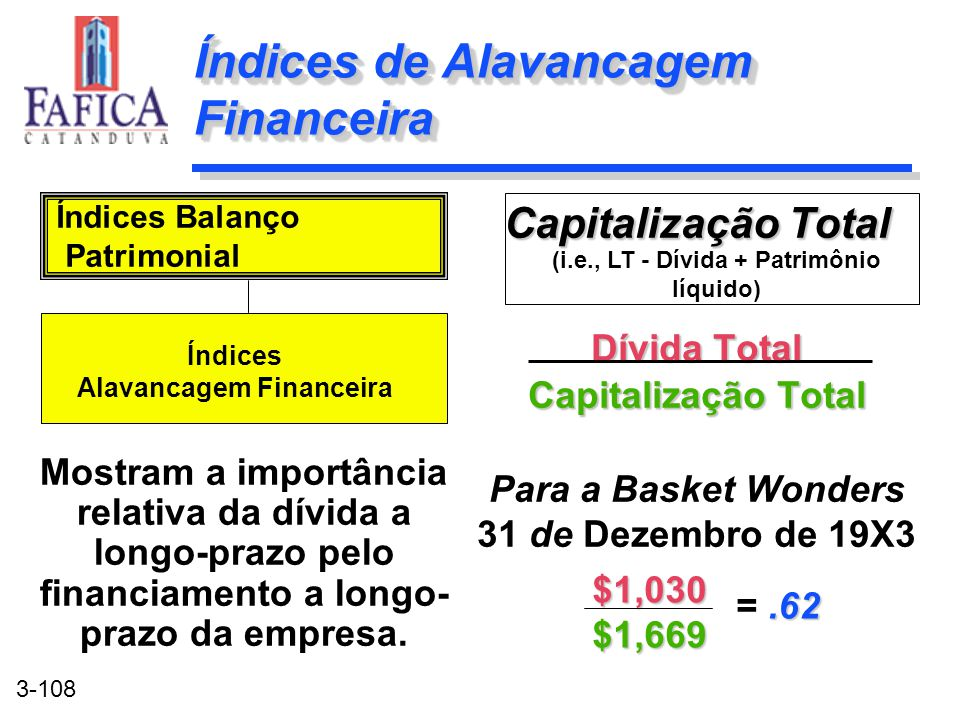 Índices de Alavancagem Financeira