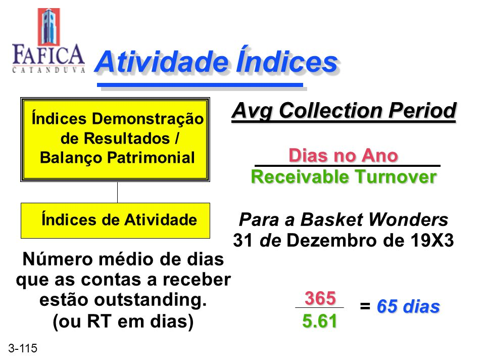 Atividade Índices Avg Collection Period Dias no Ano