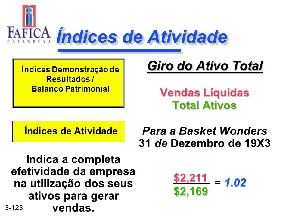 Índices de Atividade Giro do Ativo Total Vendas Líquidas Total Ativos