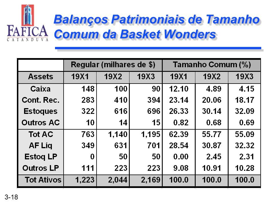 Balanços Patrimoniais de Tamanho Comum da Basket Wonders