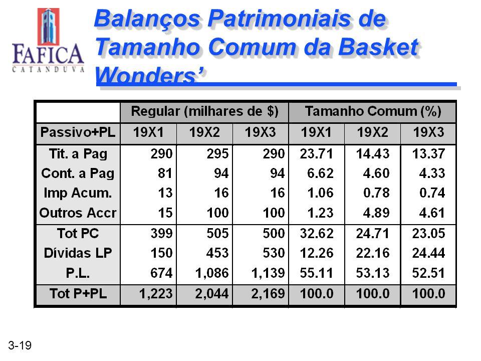 Balanços Patrimoniais de Tamanho Comum da Basket Wonders'