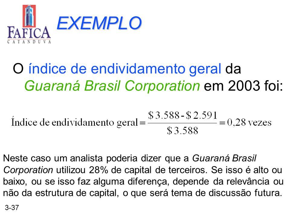 EXEMPLO O índice de endividamento geral da Guaraná Brasil Corporation em 2003 foi: