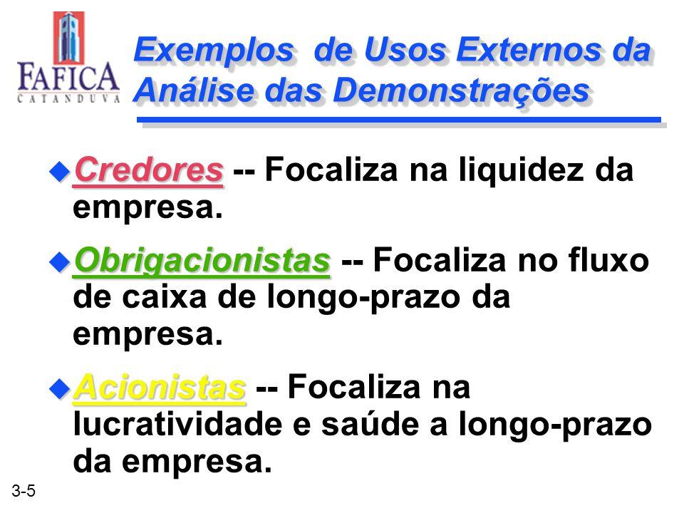 Exemplos de Usos Externos da Análise das Demonstrações