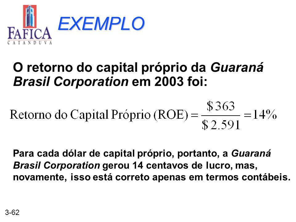 EXEMPLO O retorno do capital próprio da Guaraná Brasil Corporation em 2003 foi: