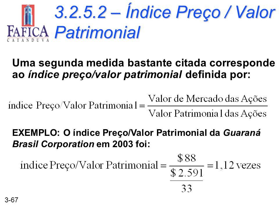 3.2.5.2 – Índice Preço / Valor Patrimonial