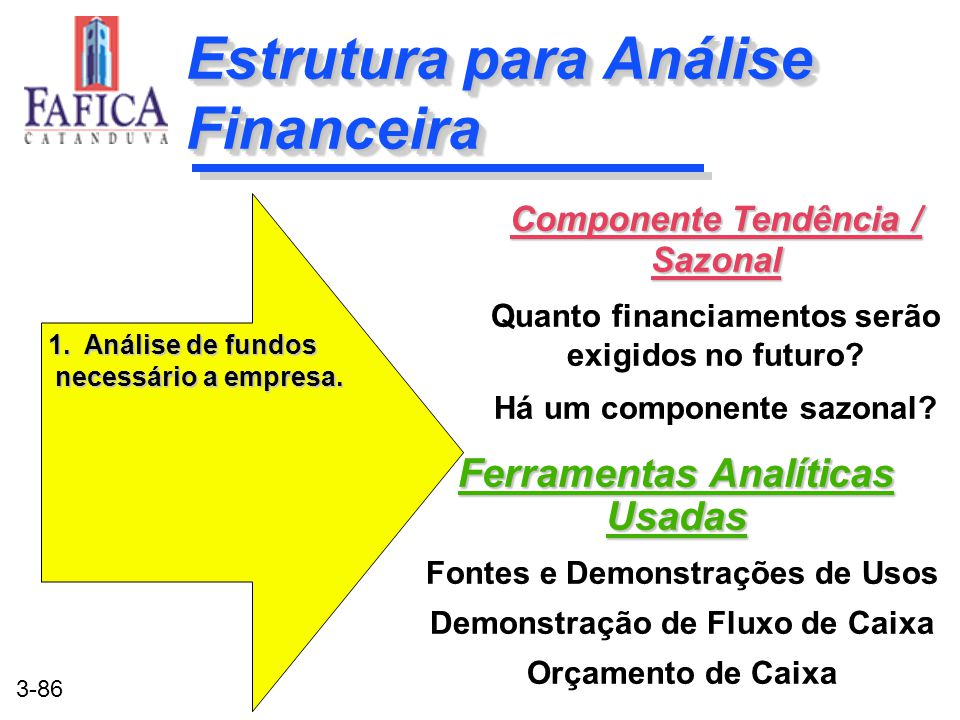 Estrutura para Análise Financeira