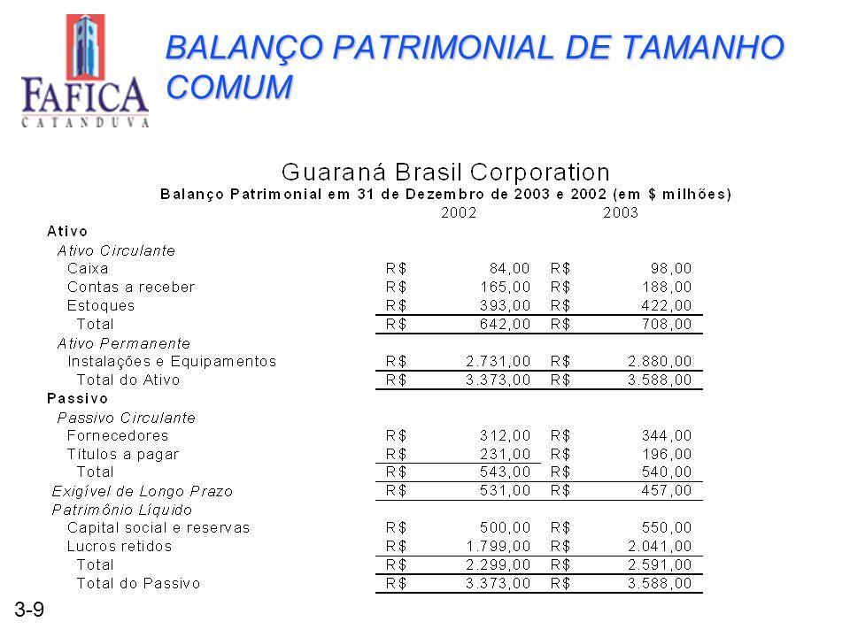BALANÇO PATRIMONIAL DE TAMANHO COMUM