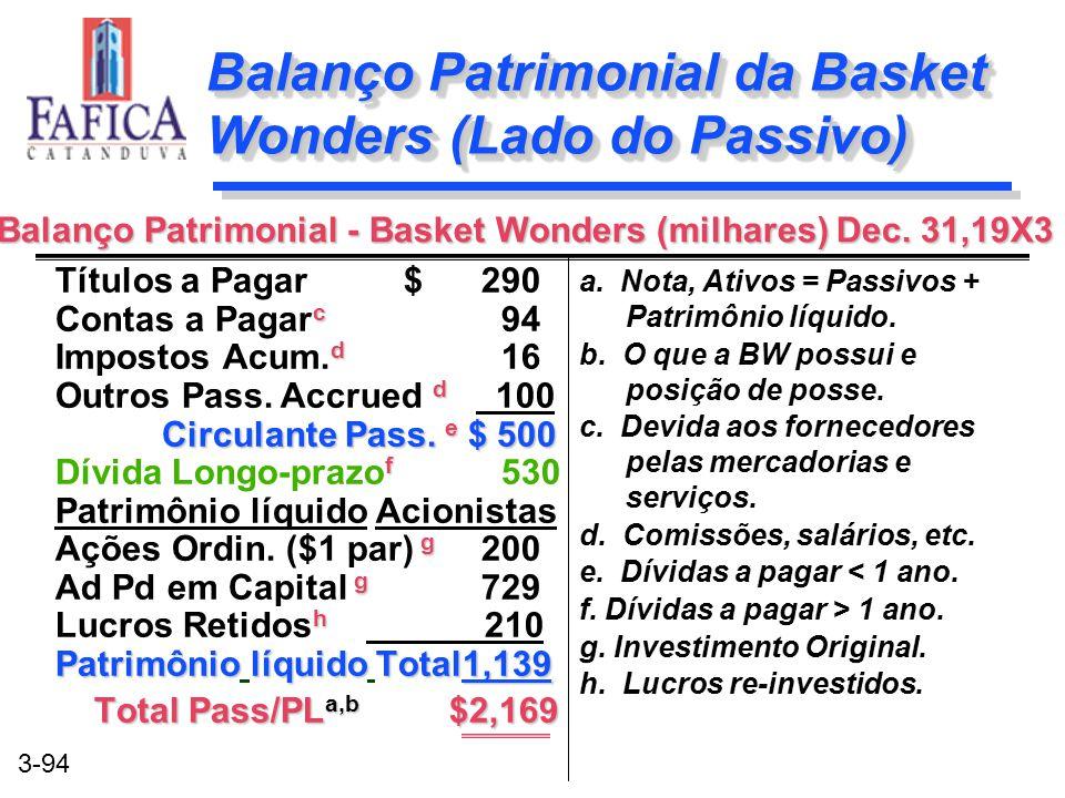 Balanço Patrimonial da Basket Wonders (Lado do Passivo)