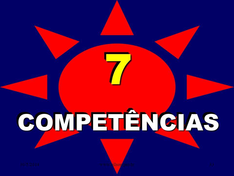 7 COMPETÊNCIAS 31/03/2017 www.nilson.pro.br
