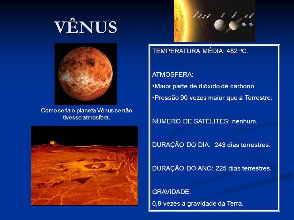 Como seria o planeta Vênus se não tivesse atmosfera.