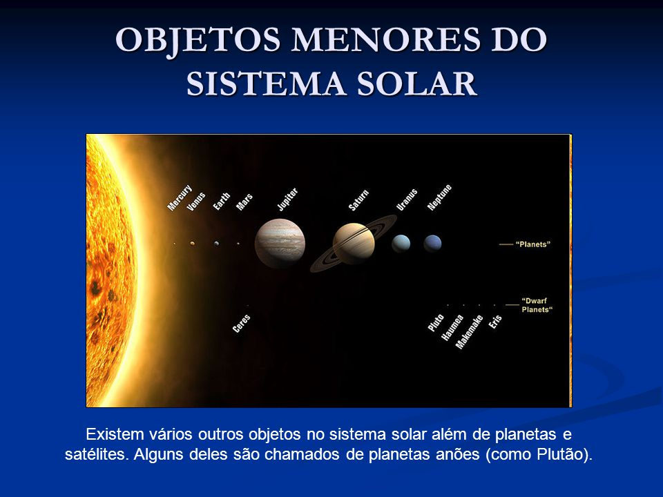 OBJETOS MENORES DO SISTEMA SOLAR