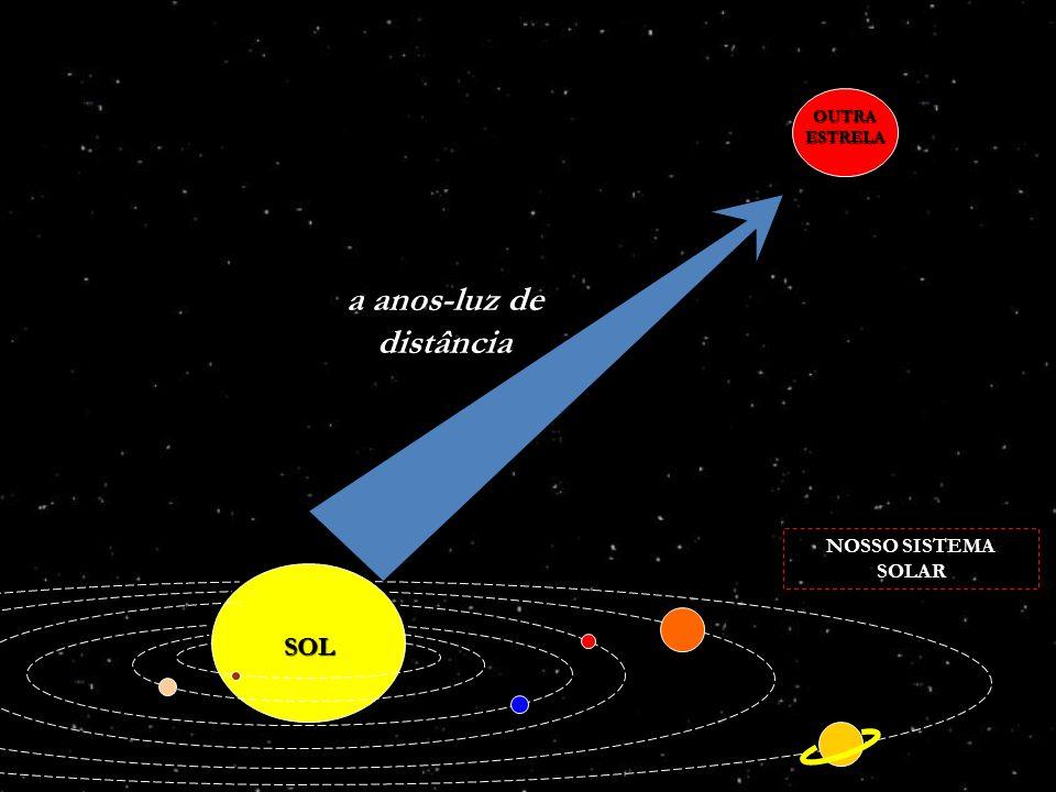 a anos-luz de distância