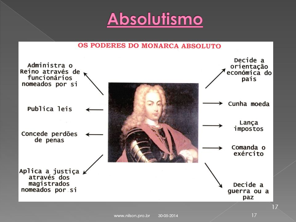 Absolutismo 17 www.nilson.pro.br 31-03-2017
