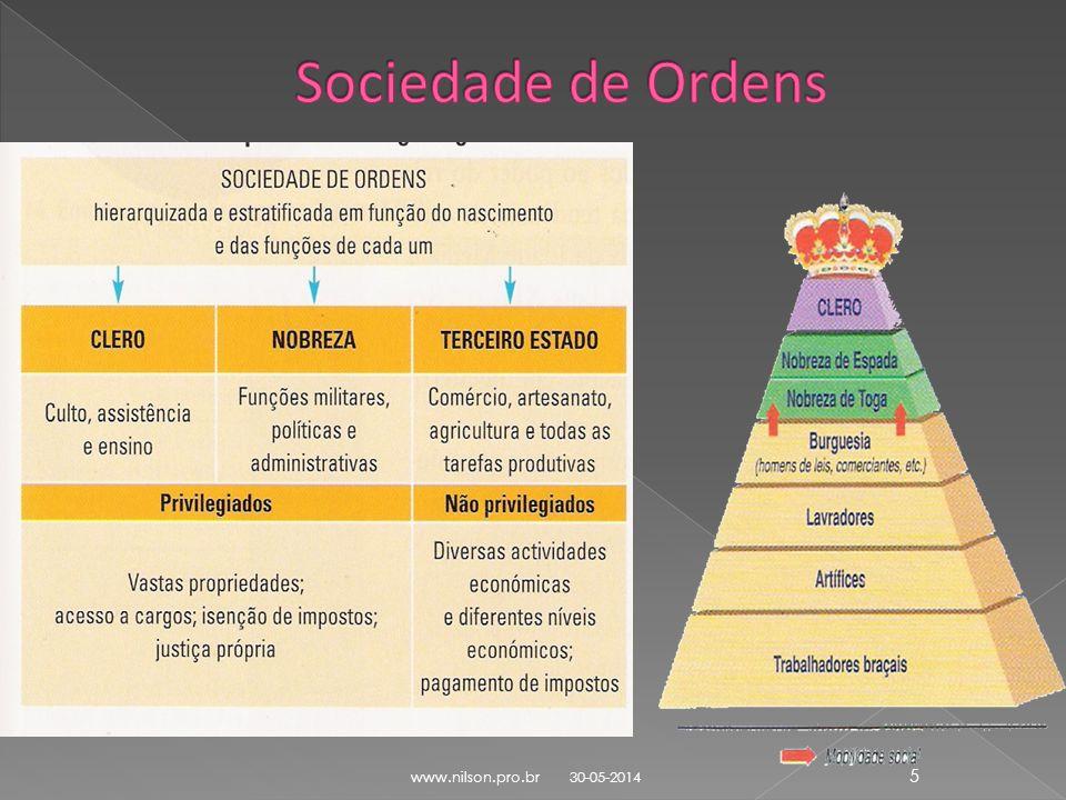 Sociedade de Ordens www.nilson.pro.br 31-03-2017