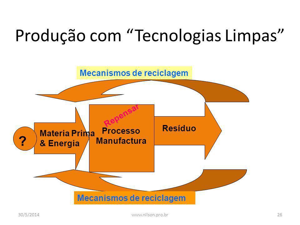 Produção com Tecnologias Limpas