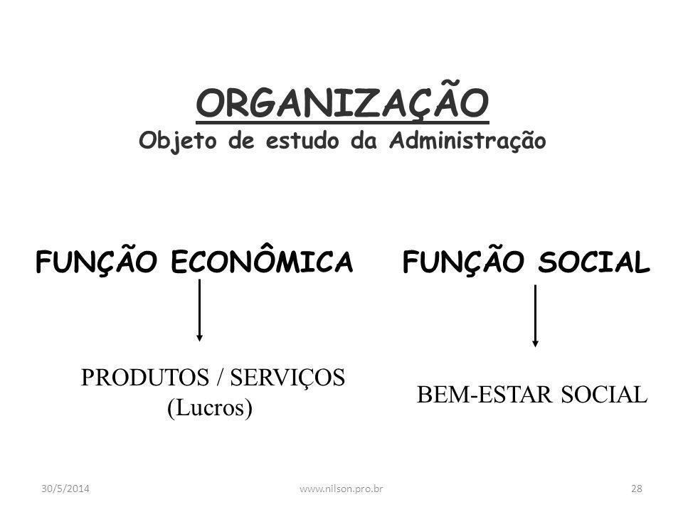 Objeto de estudo da Administração FUNÇÃO ECONÔMICA FUNÇÃO SOCIAL