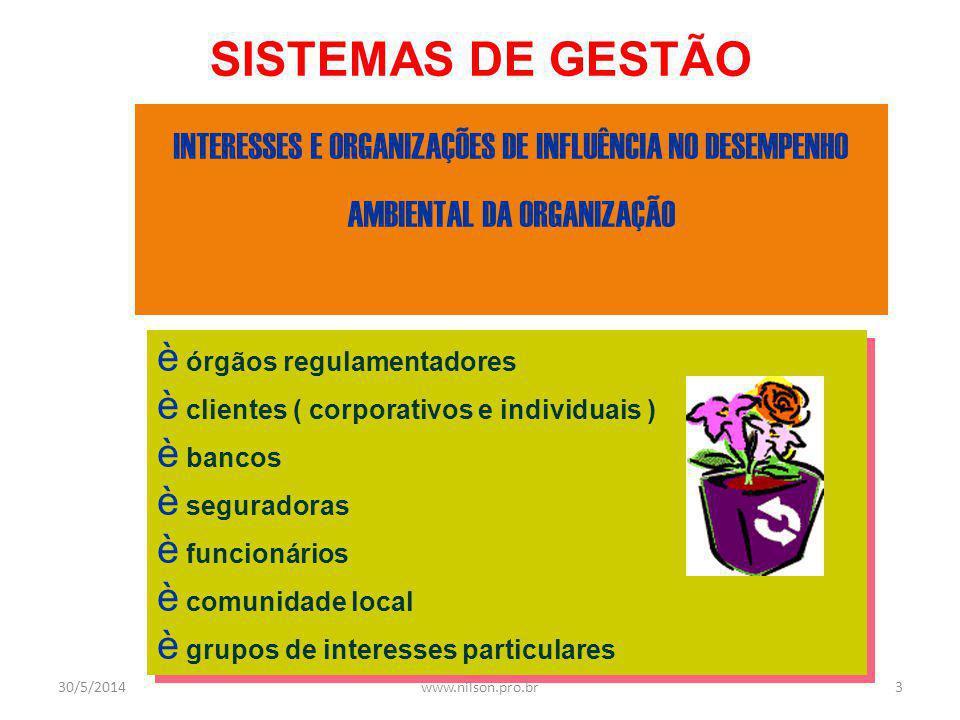 SISTEMAS DE GESTÃO INTERESSES E ORGANIZAÇÕES DE INFLUÊNCIA NO DESEMPENHO AMBIENTAL DA ORGANIZAÇÃO. órgãos regulamentadores.