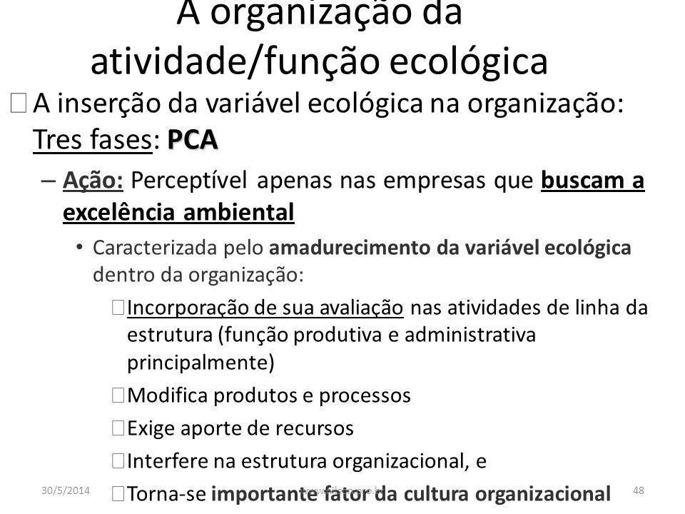 A organização da atividade/função ecológica