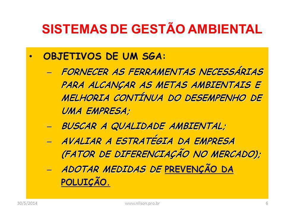 SISTEMAS DE GESTÃO AMBIENTAL